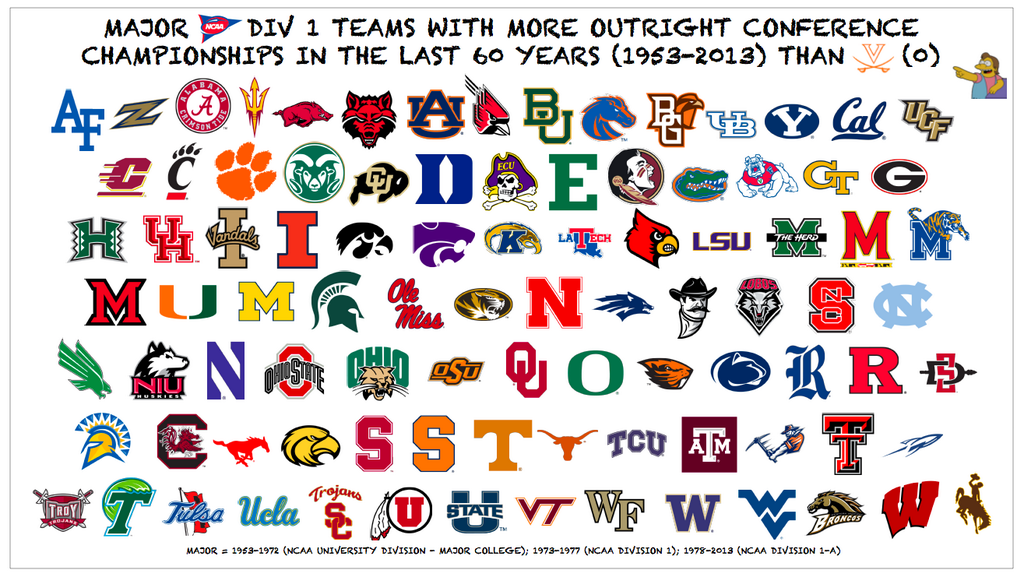 D1A_teams_outright_conf_championships_1953-2013