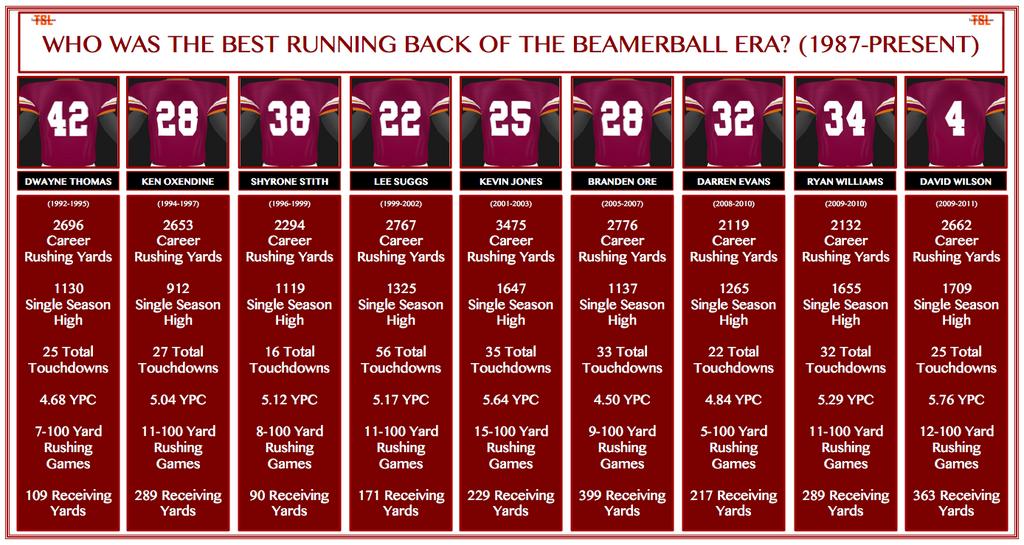 beamer_running_backs