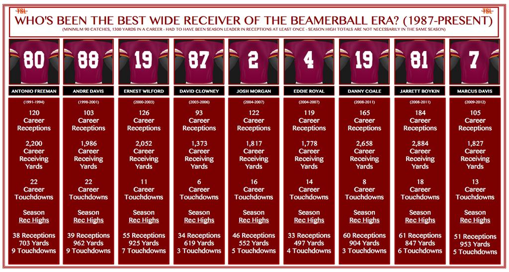 beamer_wide_receivers