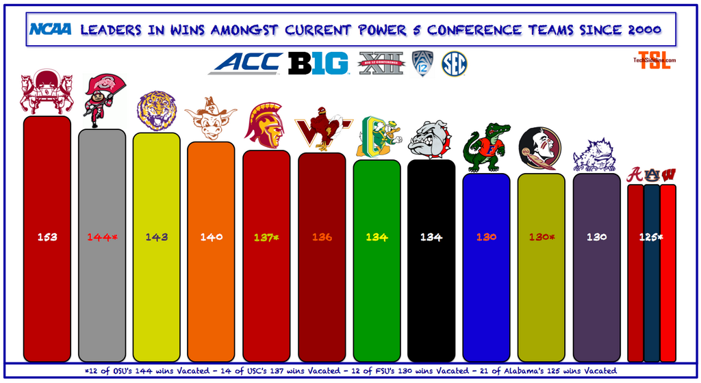 Infographics from OXVT: August 18, 2014 | TechSideline.com