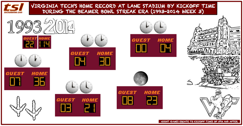 home_records_by_kickoff_time