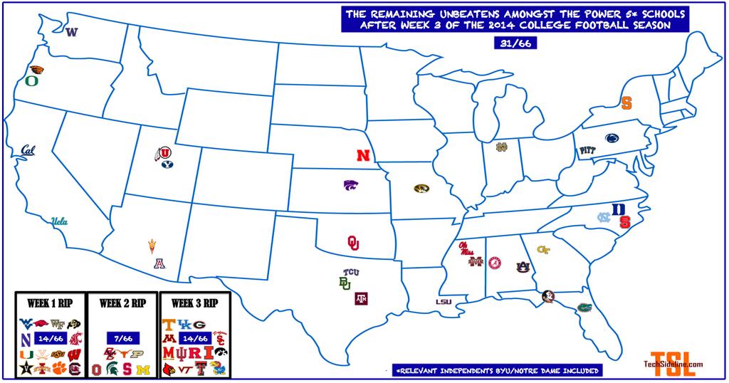 undeated_teams_2014_week3