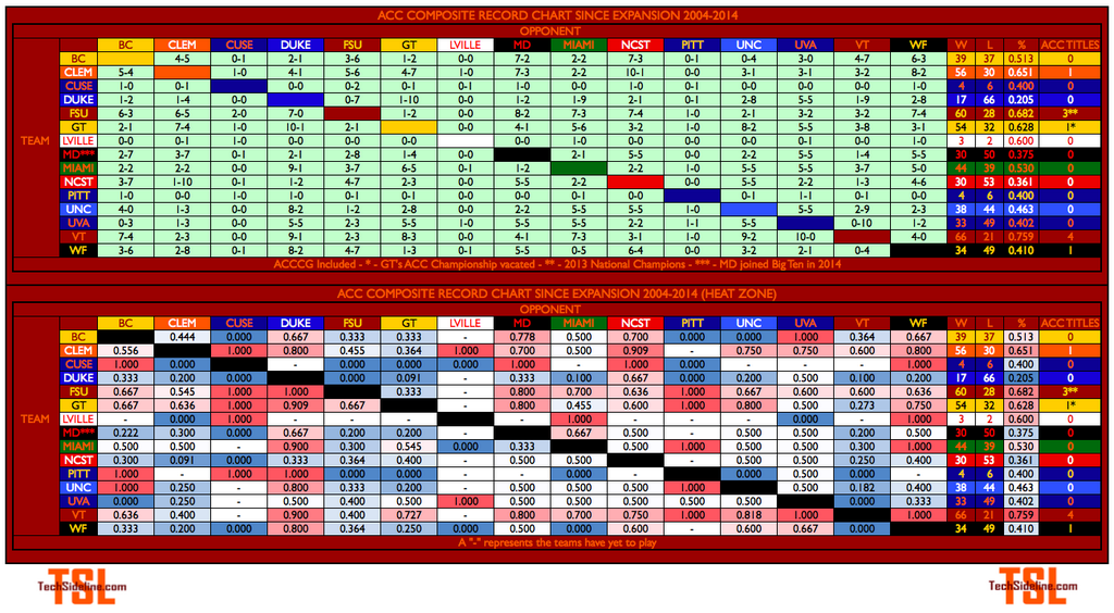 acc_composite_record_with_heat_chart