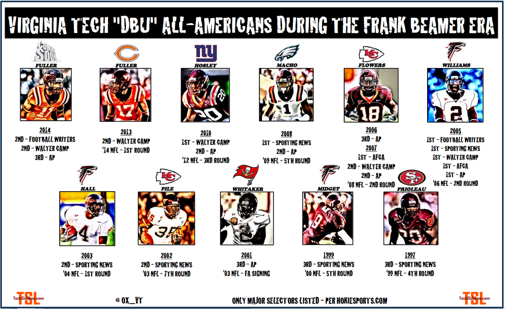 all_american_dbs