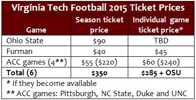 vt_fb_ticket_prices_2015