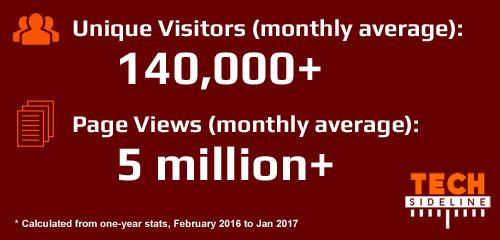 TSL_visitors_and_page_views