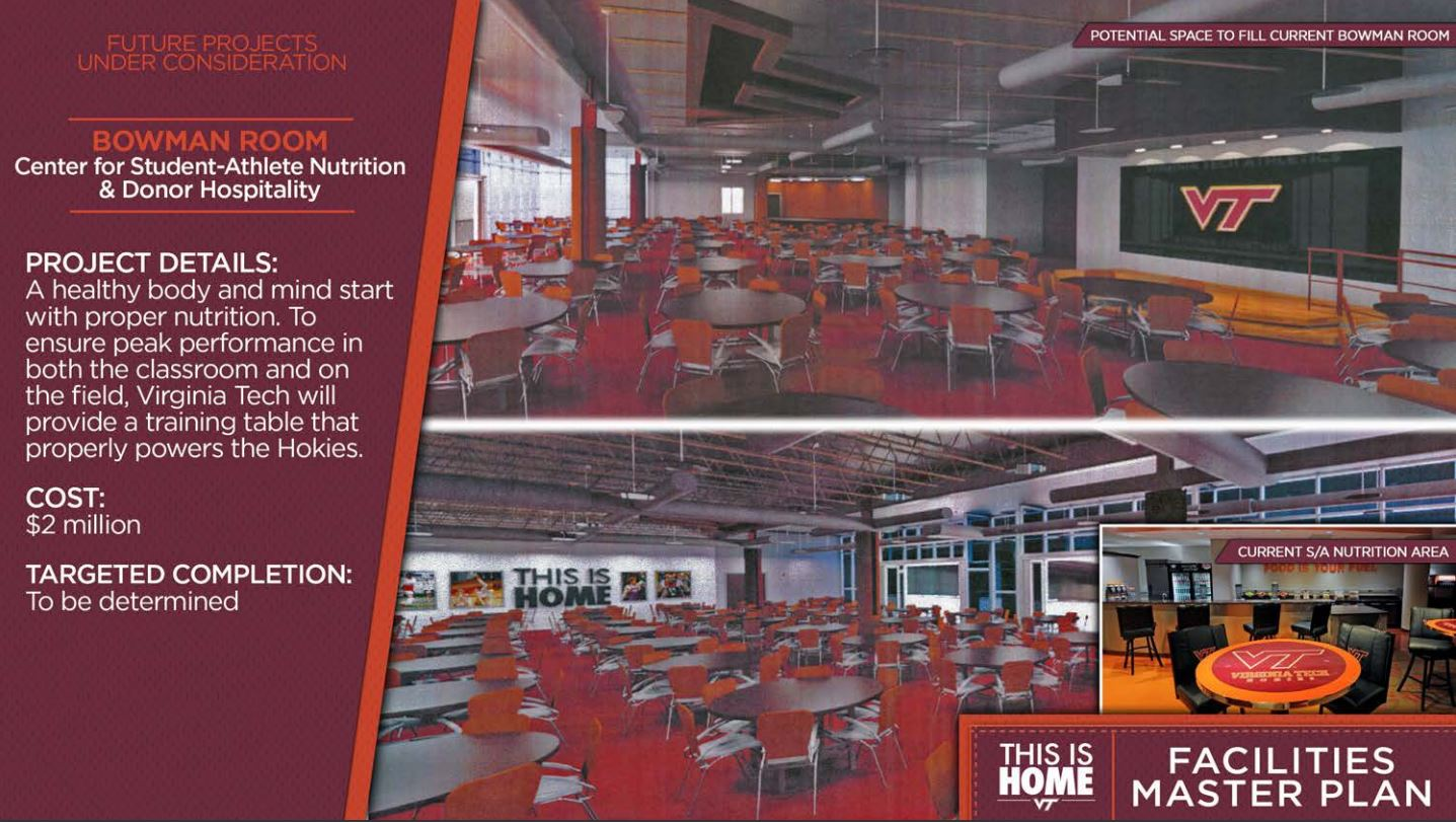 Virginia Tech athletics Bowman Room