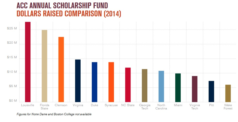 vt_acc_scholarships