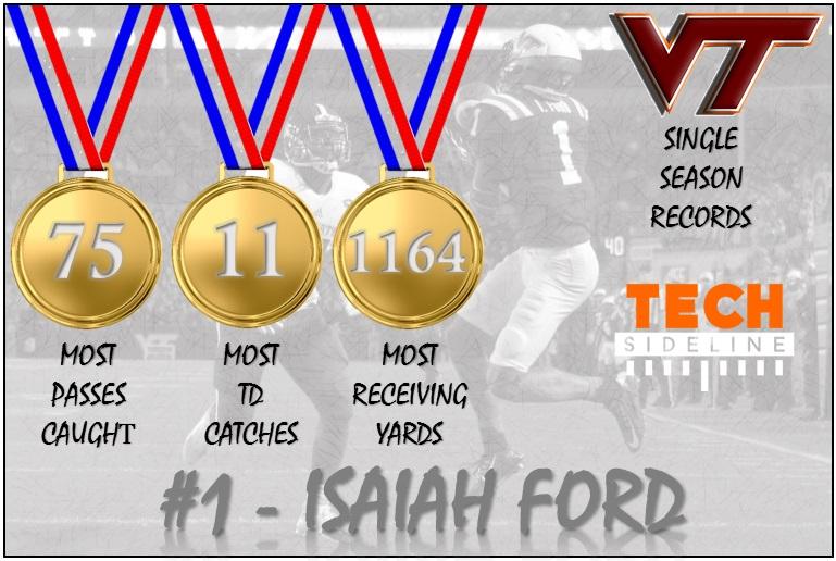 Isaiah Ford