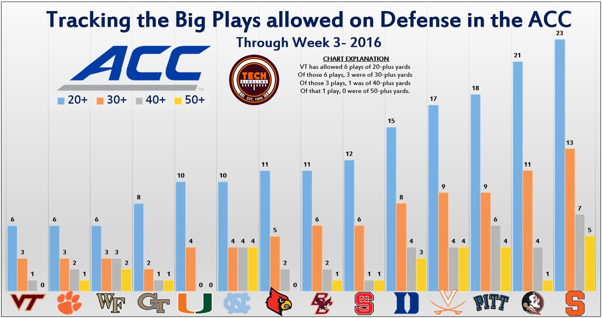 big-plays-defense