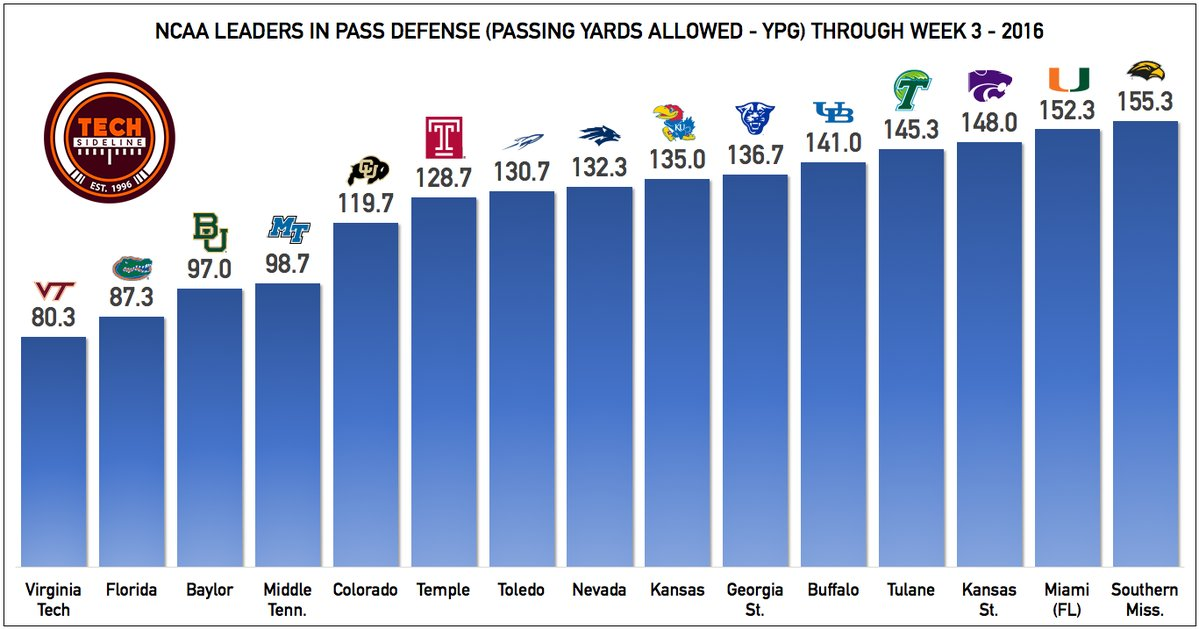 passing-defense