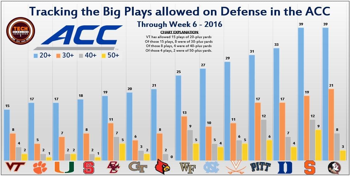 big-plays-defense-oct-11