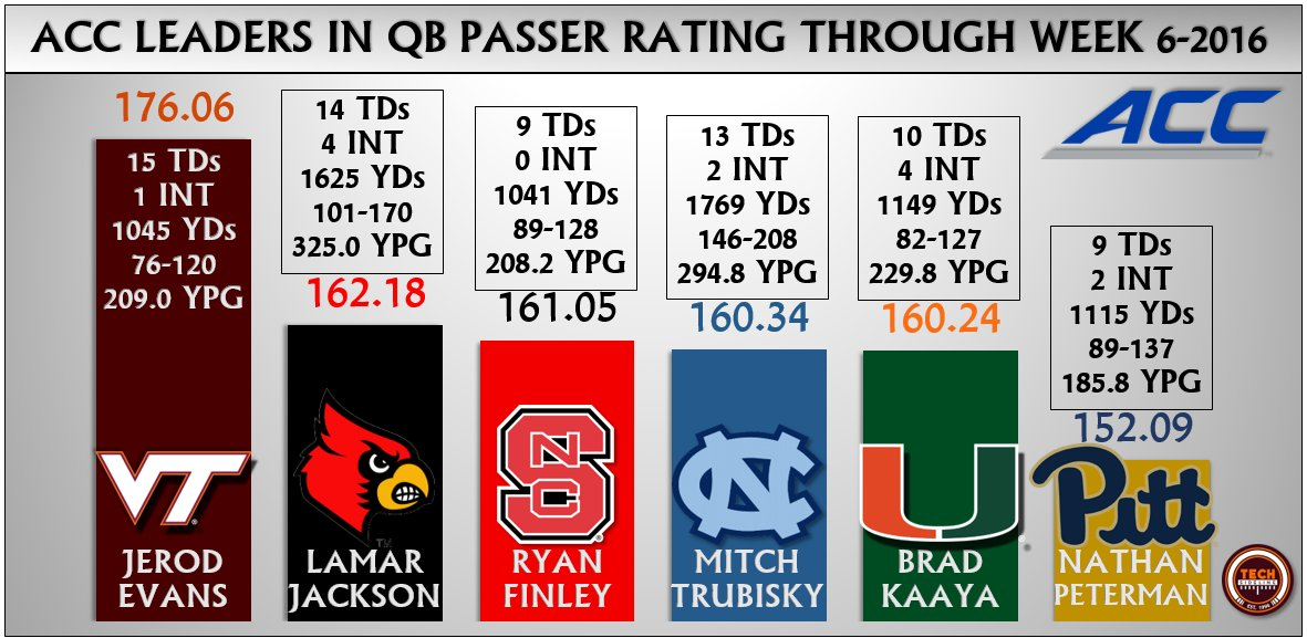 qb-rating-oct-11