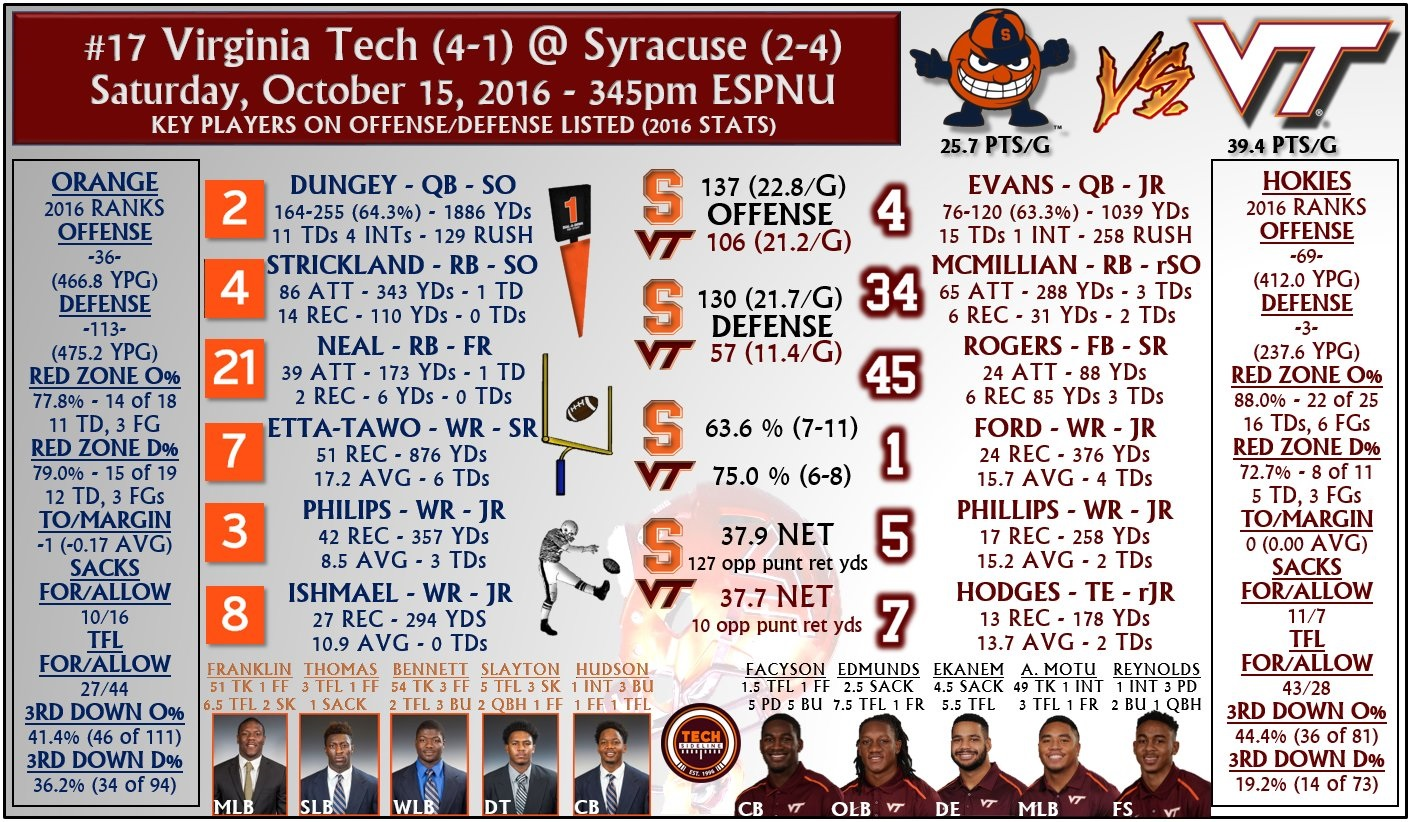 Credit OXVT for the Tale of the Tape. Click for a larger image.