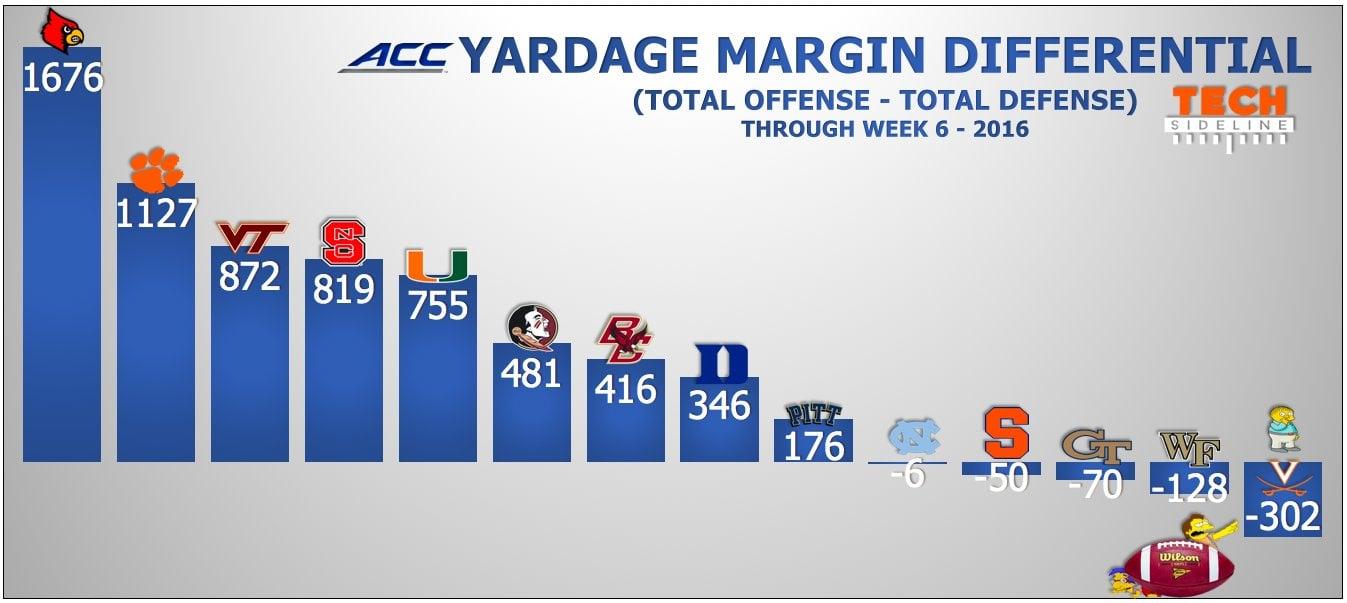 yardage-margin-oct-11