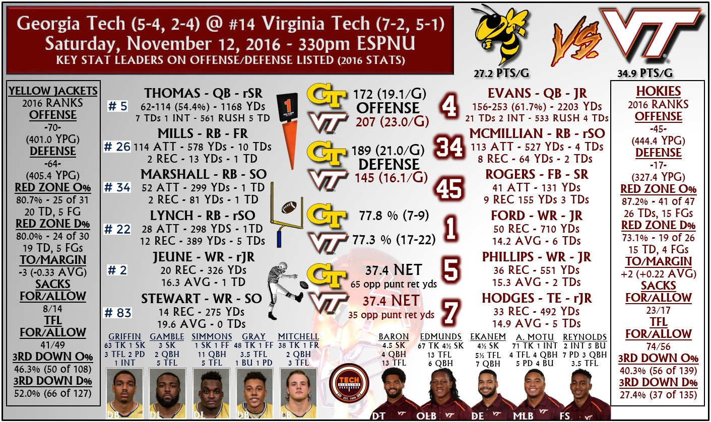 The Tale of the Tape, from OXVT.