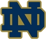 Notre Dame logo, virginia tech football roster cards
