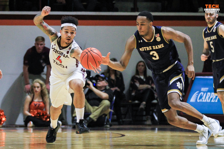 Virginia Tech men's basketball Seth Allen