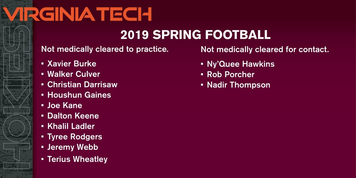 Virginia Tech spring football injury list