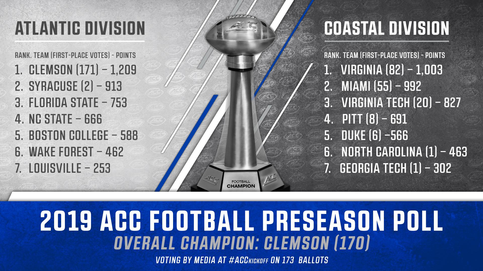 2019 acc football preseason predictions