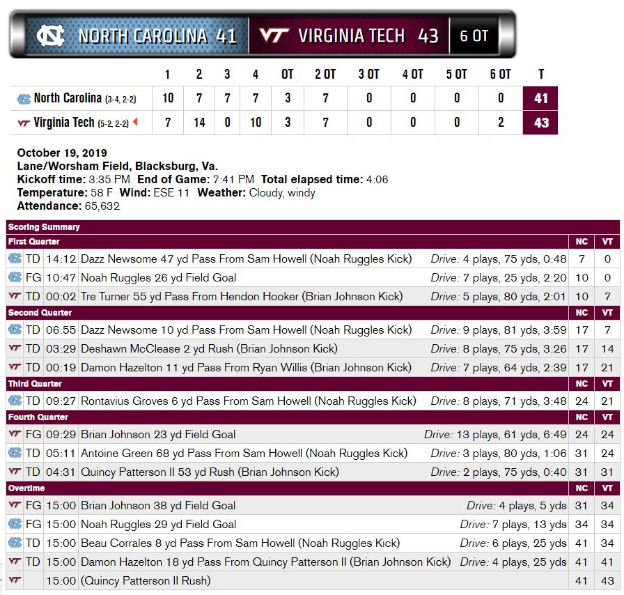 Virginia Tech hook up