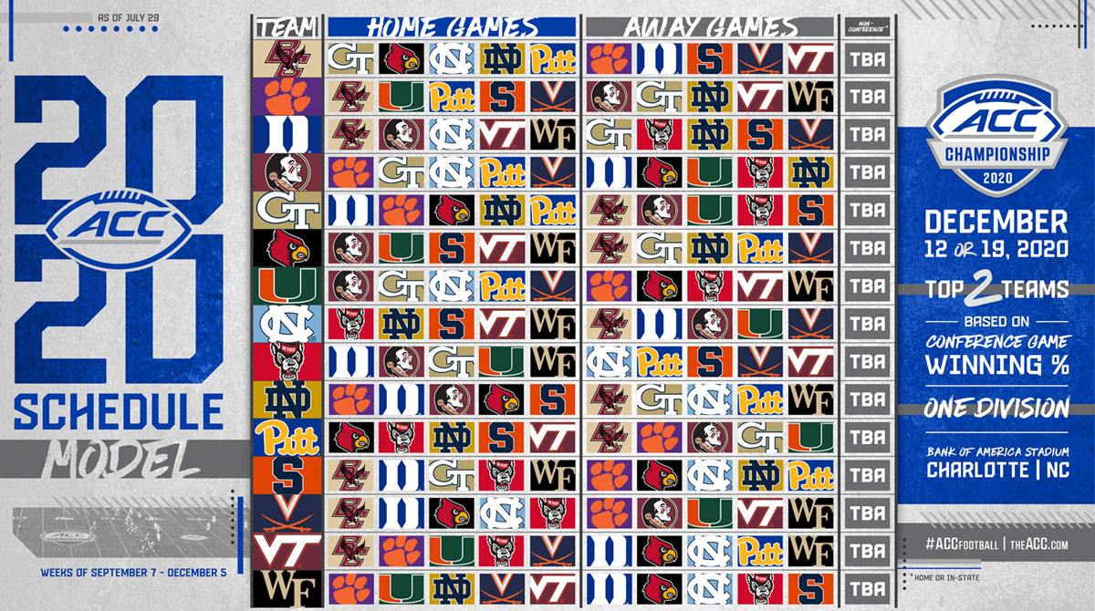 ACC football scheduling model for 2020