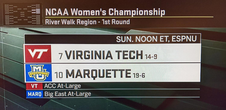 Virginia Tech women NCAA bid